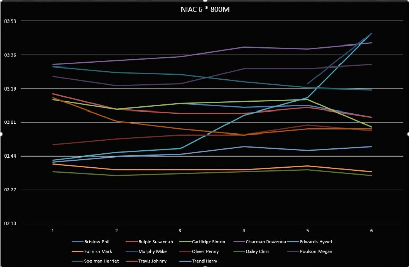 chart1911.JPG